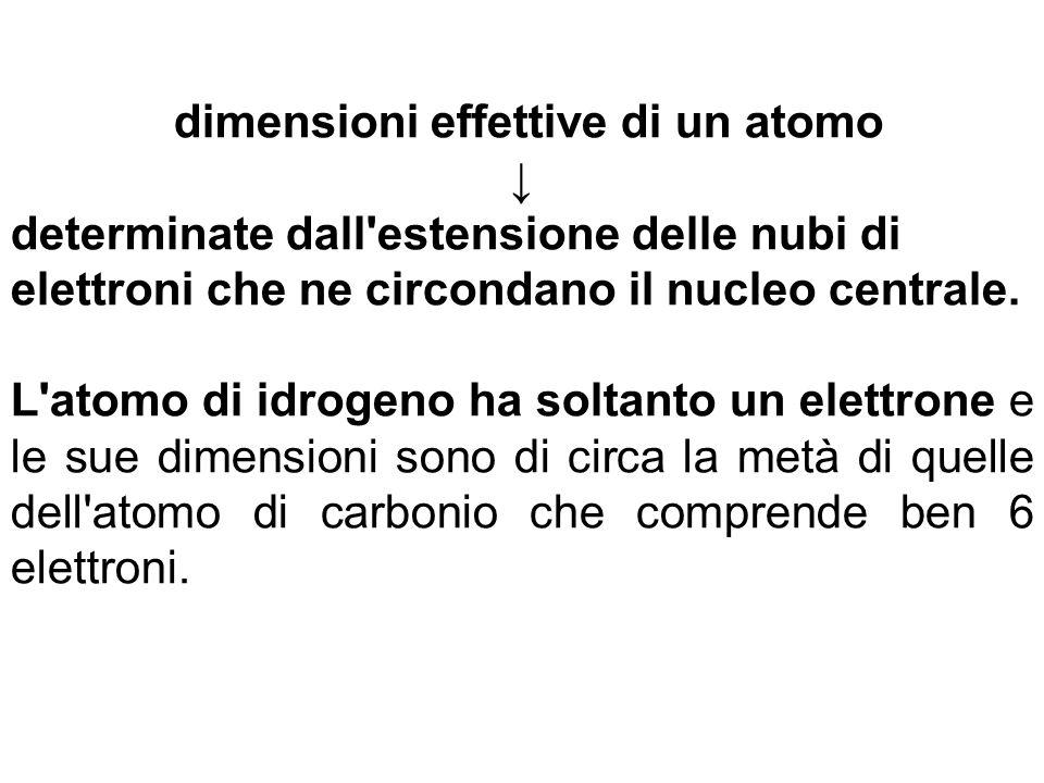 dimensioni effettive di un atomo ↓ determinate dall'estensione delle nubi di elettroni che ne circondano il nucleo centrale. L'atomo di idrogeno ha so
