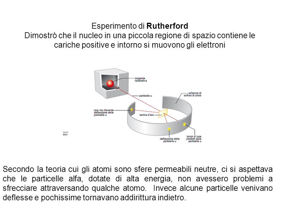 Esperimento di Rutherford Dimostrò che il nucleo in una piccola regione di spazio contiene le cariche positive e intorno si muovono gli elettroni Seco