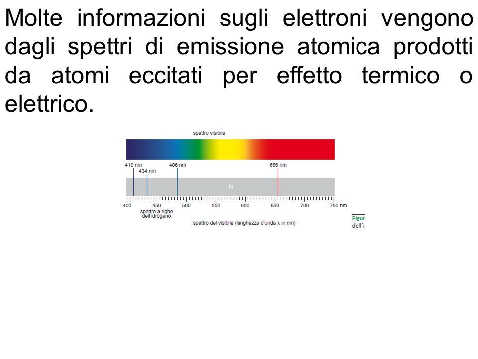 Molte informazioni sugli elettroni vengono dagli spettri di emissione atomica prodotti da atomi eccitati per effetto termico o elettrico.