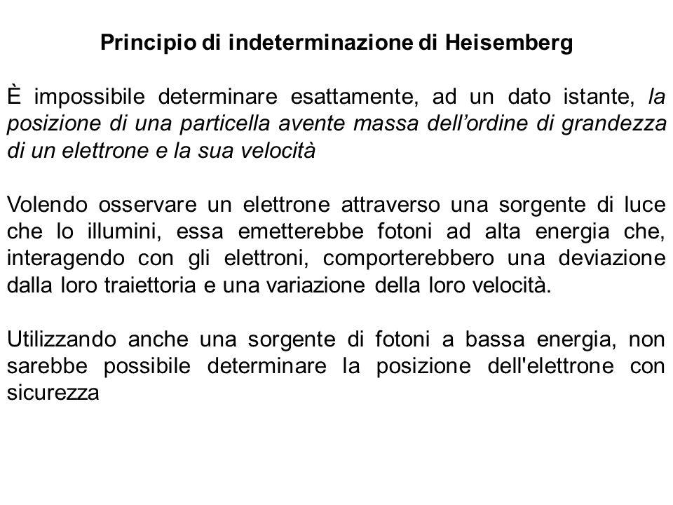 Principio di indeterminazione di Heisemberg È impossibile determinare esattamente, ad un dato istante, la posizione di una particella avente massa del
