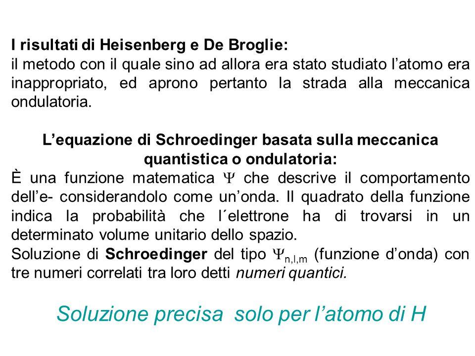 I risultati di Heisenberg e De Broglie: il metodo con il quale sino ad allora era stato studiato l'atomo era inappropriato, ed aprono pertanto la stra
