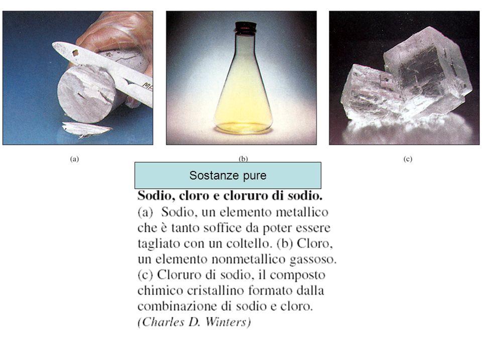 Sodio, cloro e cloruro di sodio Sostanze pure
