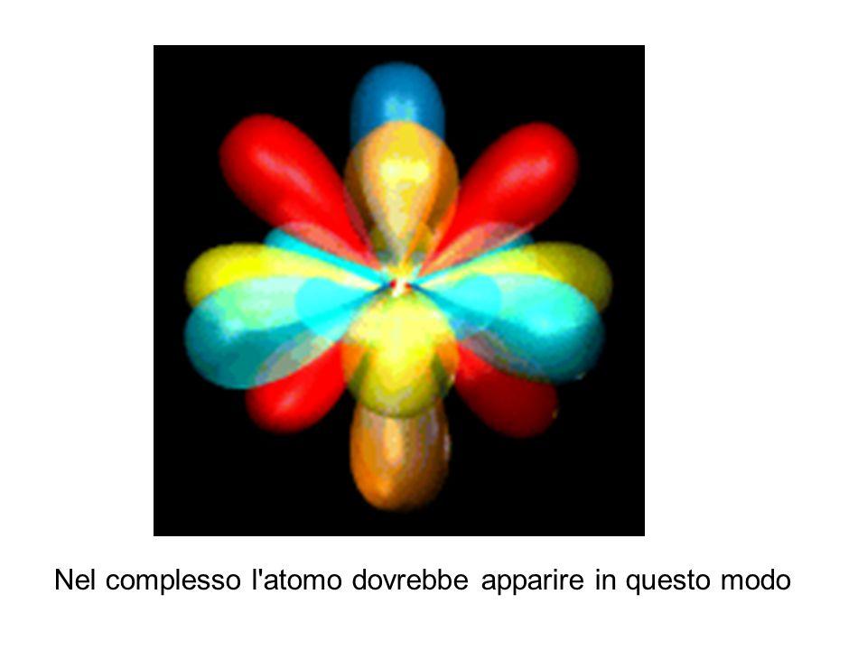 Nel complesso l'atomo dovrebbe apparire in questo modo