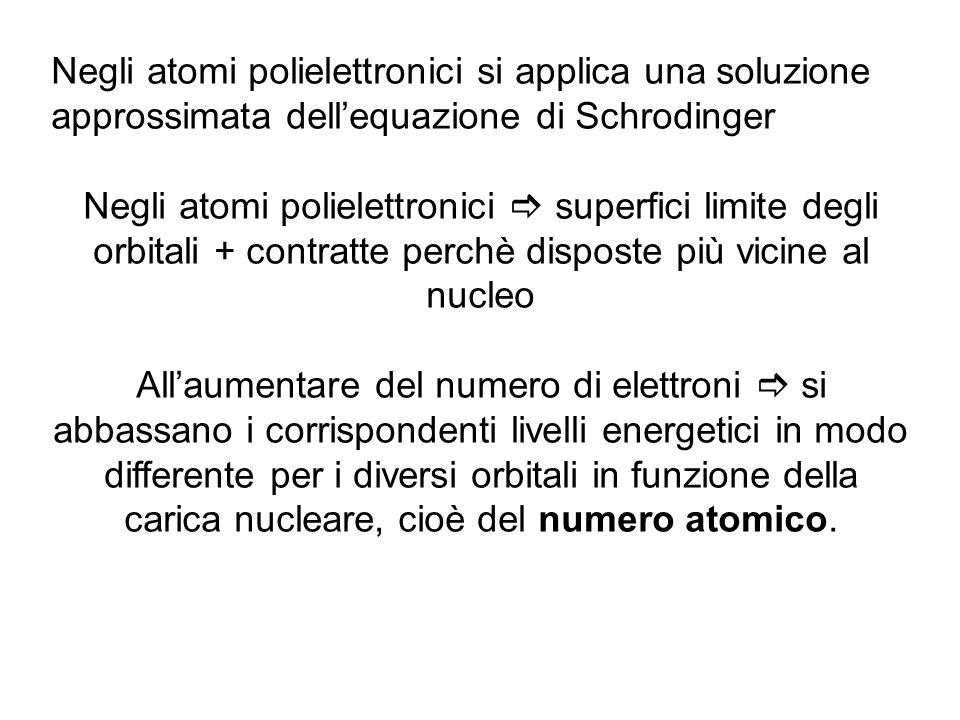 Negli atomi polielettronici si applica una soluzione approssimata dell'equazione di Schrodinger Negli atomi polielettronici  superfici limite degli o