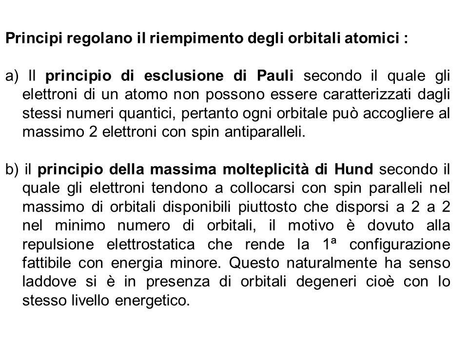 Principi regolano il riempimento degli orbitali atomici : a) Il principio di esclusione di Pauli secondo il quale gli elettroni di un atomo non posson