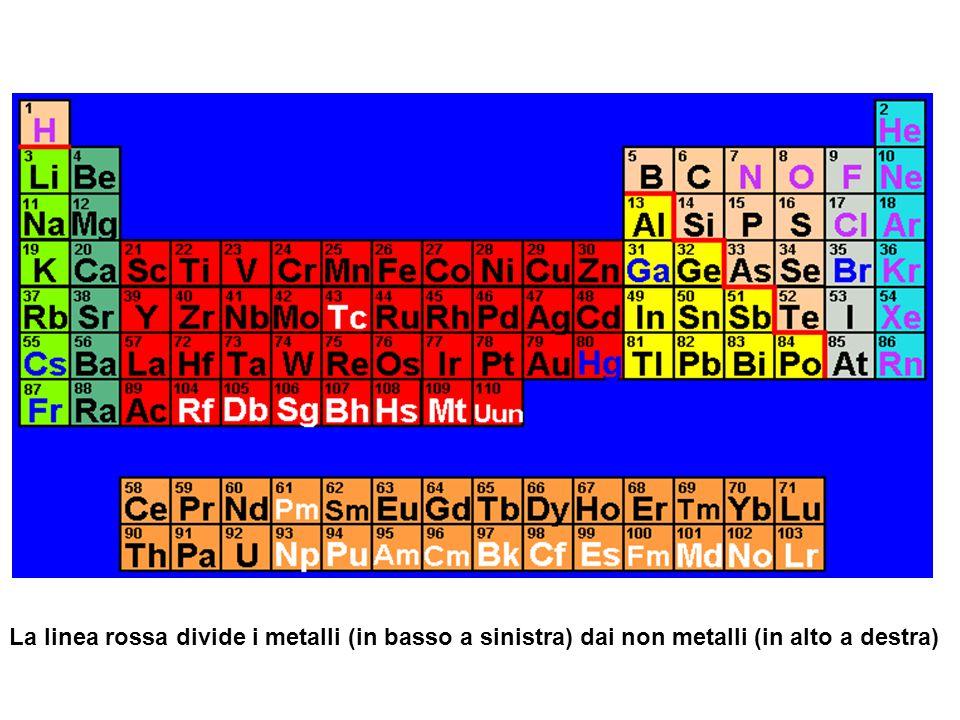La linea rossa divide i metalli (in basso a sinistra) dai non metalli (in alto a destra)