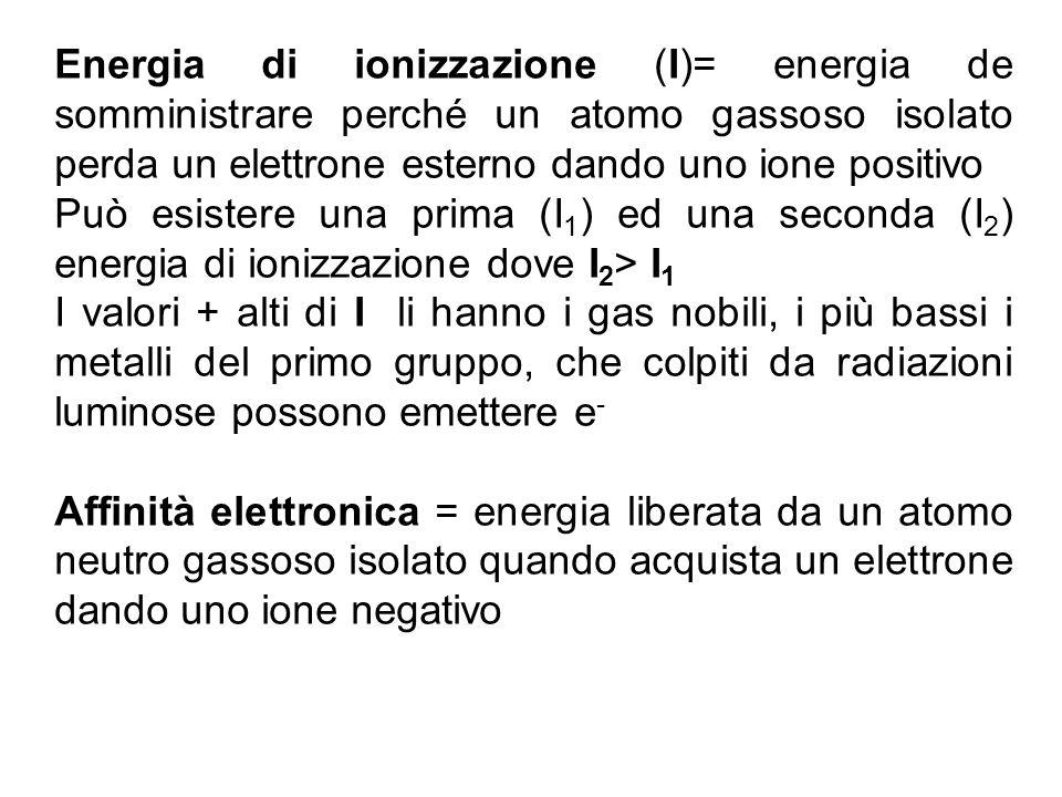 Energia di ionizzazione (I)= energia de somministrare perché un atomo gassoso isolato perda un elettrone esterno dando uno ione positivo Può esistere