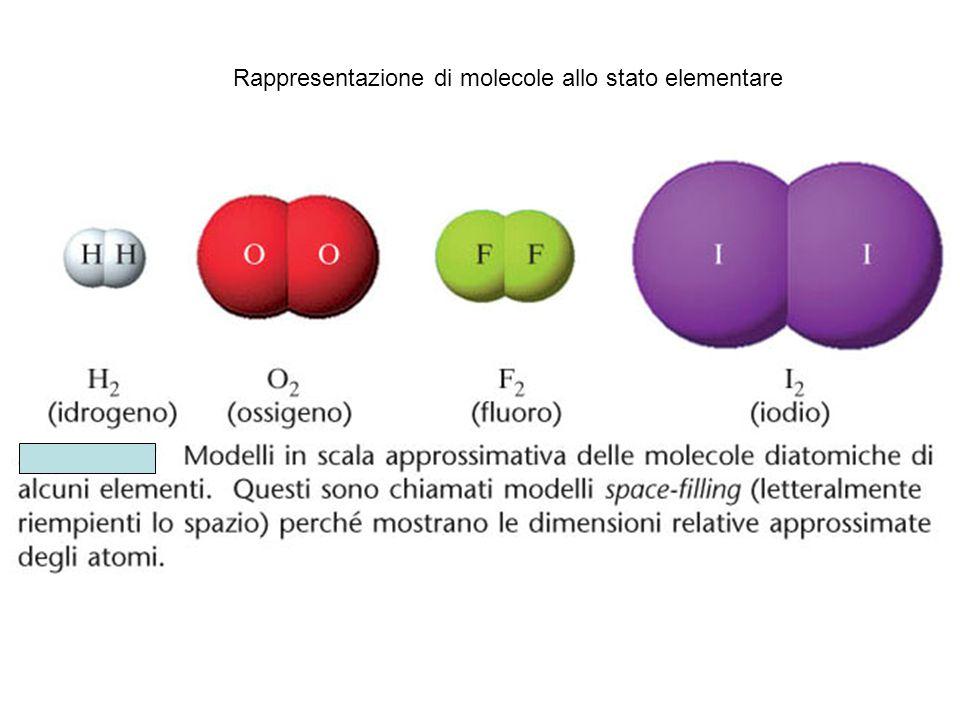 Figura 2-2 Modelli in scala approssimativa delle molecole diatomiche di alcuni elementi. Rappresentazione di molecole allo stato elementare