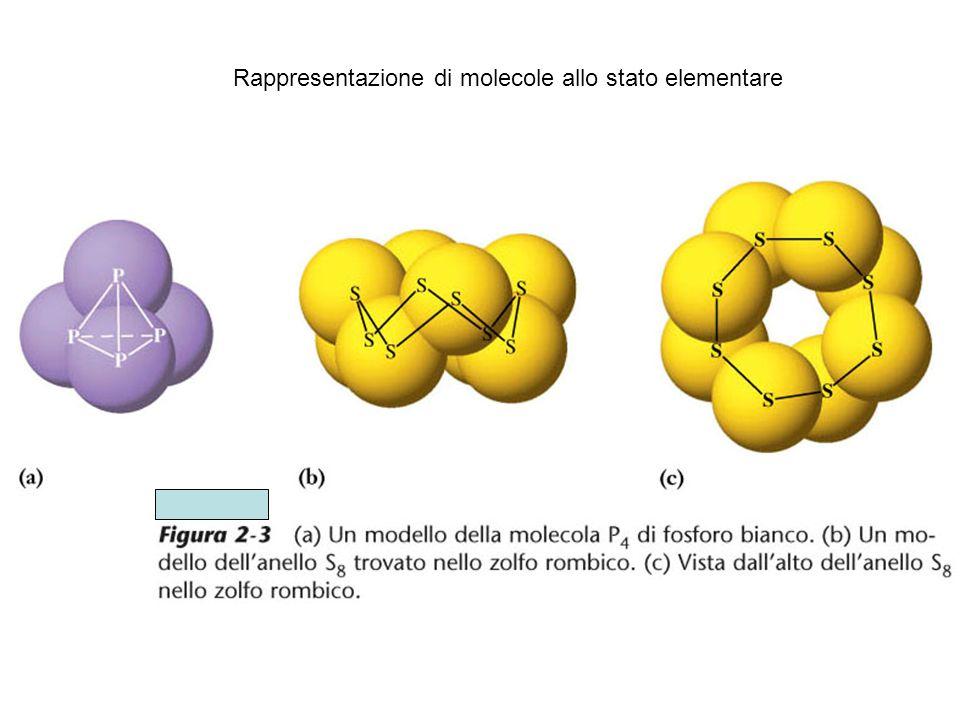 I risultati di Heisenberg e De Broglie: il metodo con il quale sino ad allora era stato studiato l'atomo era inappropriato, ed aprono pertanto la strada alla meccanica ondulatoria.