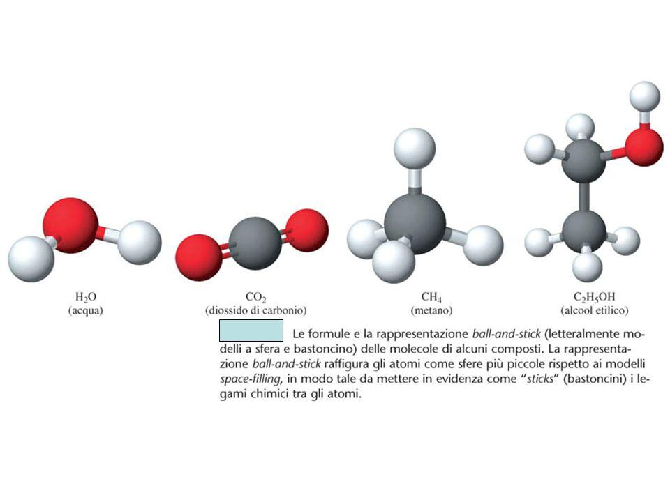 Variazione delle proprietà degli elementi lungo un periodo