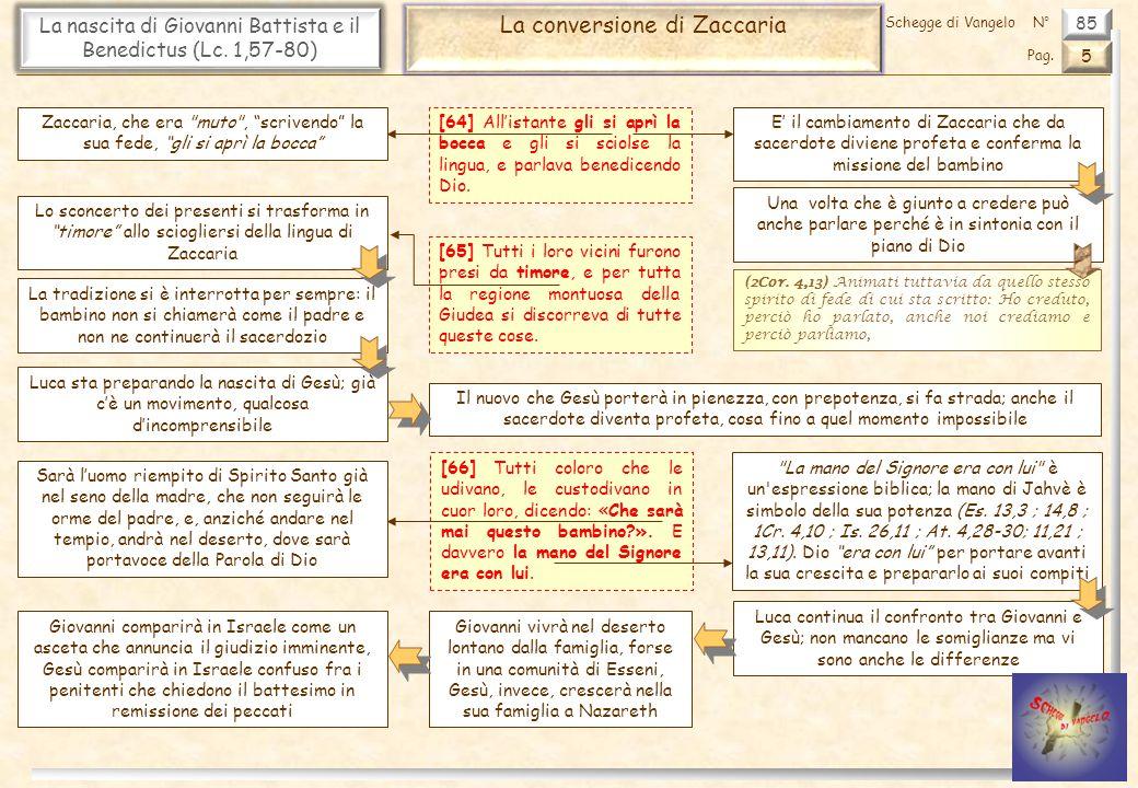 85 La nascita di Giovanni Battista e il Benedictus (Lc. 1,57-80) La conversione di Zaccaria 5 Pag. Schegge di VangeloN° [64] All'istante gli si aprì l
