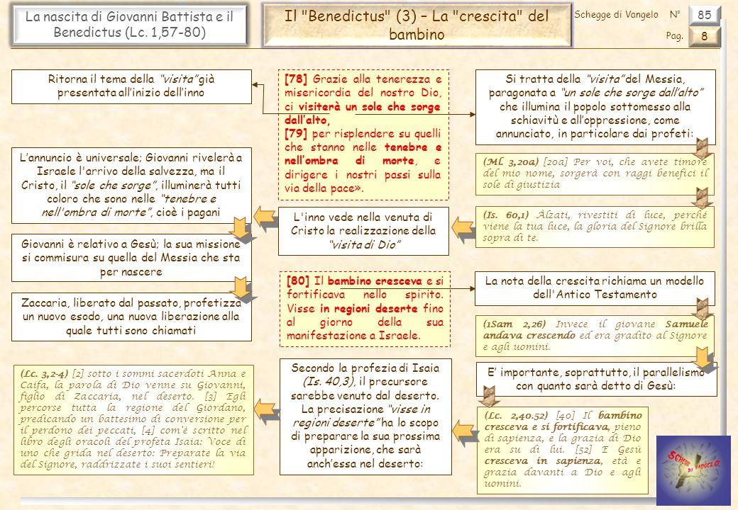 85 La nascita di Giovanni Battista e il Benedictus (Lc. 1,57-80) Il