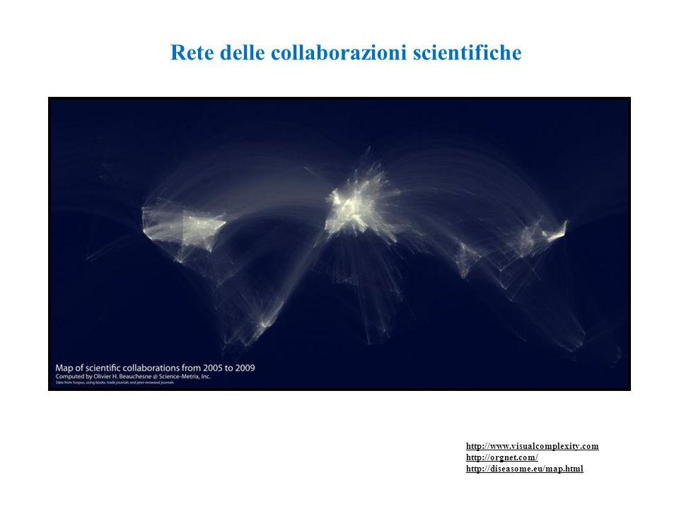 http://www.visualcomplexity.com http://orgnet.com/ http://diseasome.eu/map.html Rete delle collaborazioni scientifiche