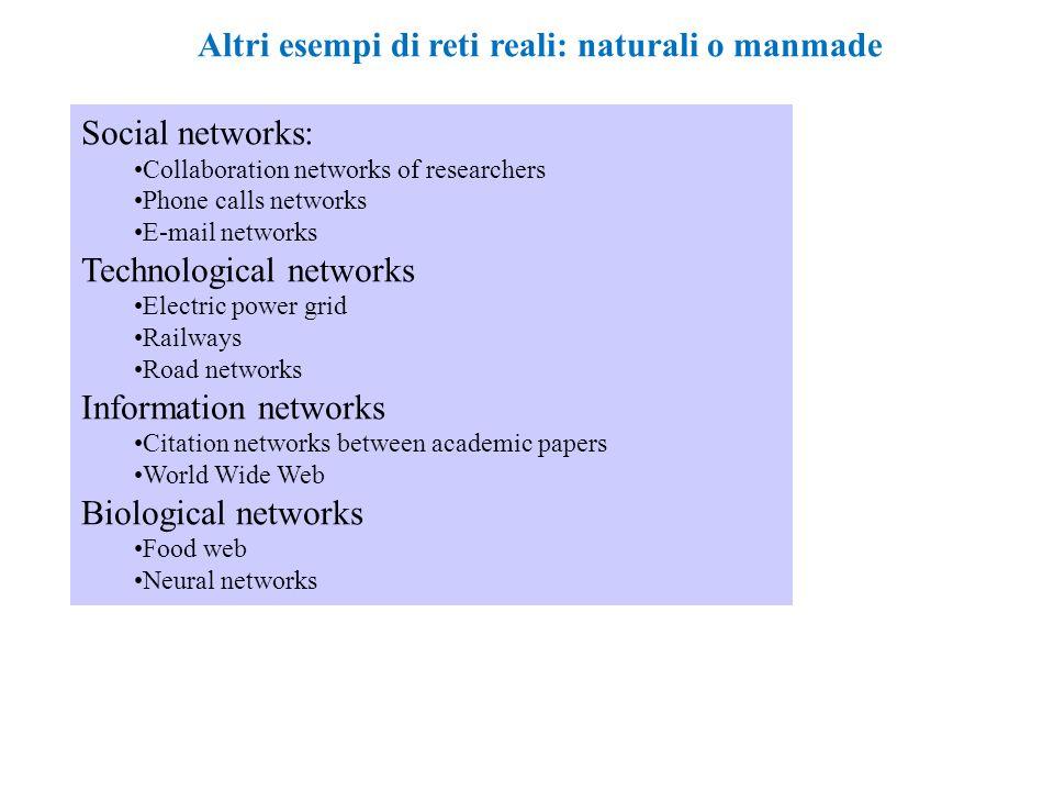 Altri esempi di reti reali: naturali o manmade Social networks: Collaboration networks of researchers Phone calls networks E-mail networks Technologic