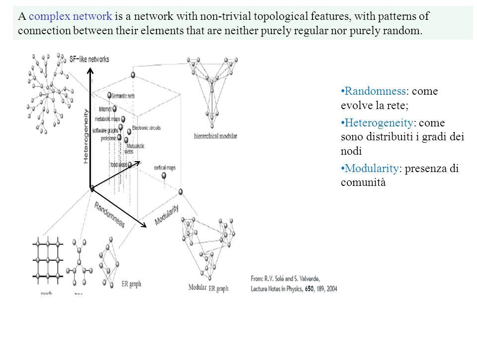 Non esiste una definizione esatta di rete complessa.