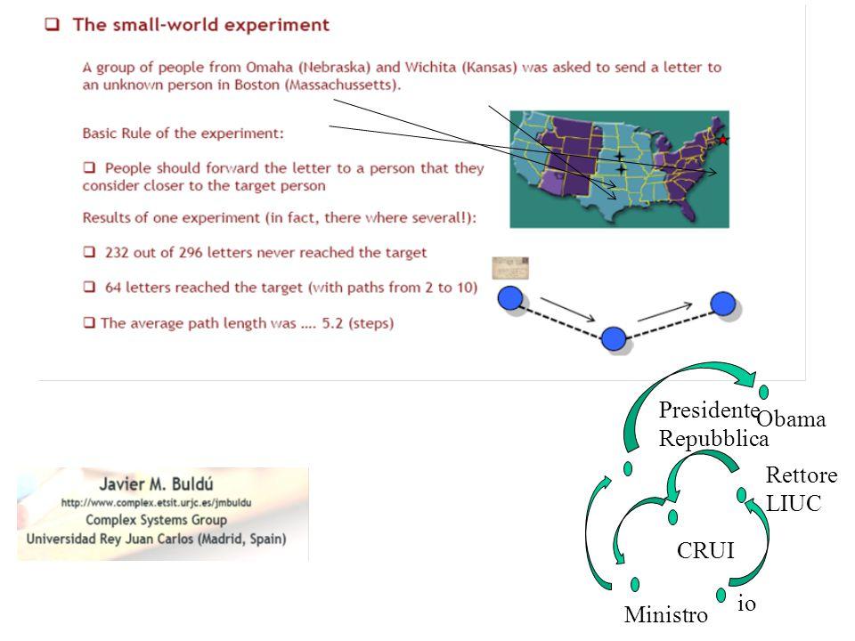 Implicazioni della proprietà di Small World