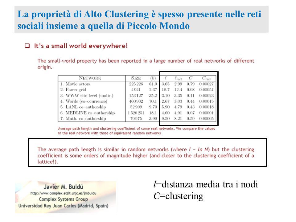 La proprietà di Alto Clustering è spesso presente nelle reti sociali insieme a quella di Piccolo Mondo l=distanza media tra i nodi C=clustering