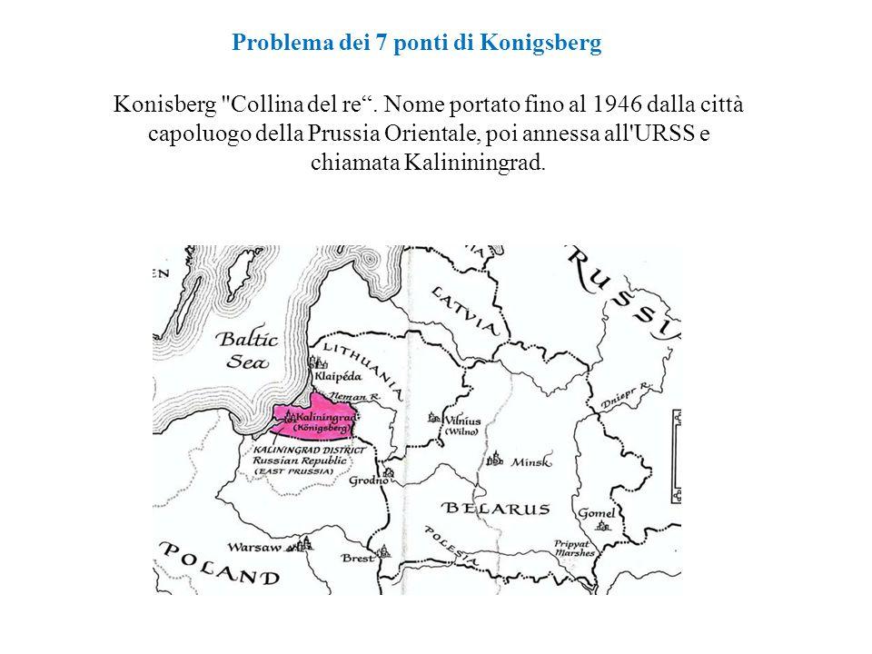 Konisberg