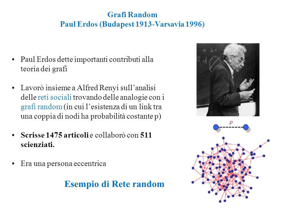 Grafi Random Paul Erdos (Budapest 1913-Varsavia 1996) Paul Erdos dette importanti contributi alla teoria dei grafi Lavorò insieme a Alfred Renyi sull'