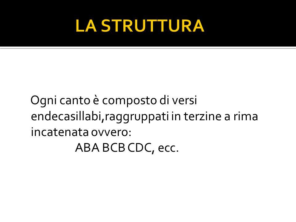 Ogni canto è composto di versi endecasillabi,raggruppati in terzine a rima incatenata ovvero: ABA BCB CDC, ecc.