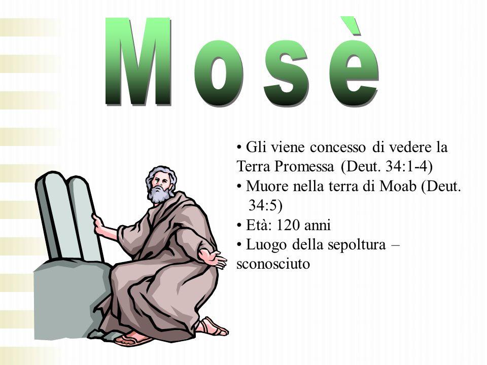 Gli viene concesso di vedere la Terra Promessa (Deut. 34:1-4) Muore nella terra di Moab (Deut. 34:5) Età: 120 anni Luogo della sepoltura – sconosciuto