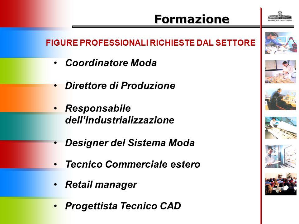 Formazione Coordinatore Moda Direttore di Produzione Responsabile dell'Industrializzazione Designer del Sistema Moda Tecnico Commerciale estero Retail