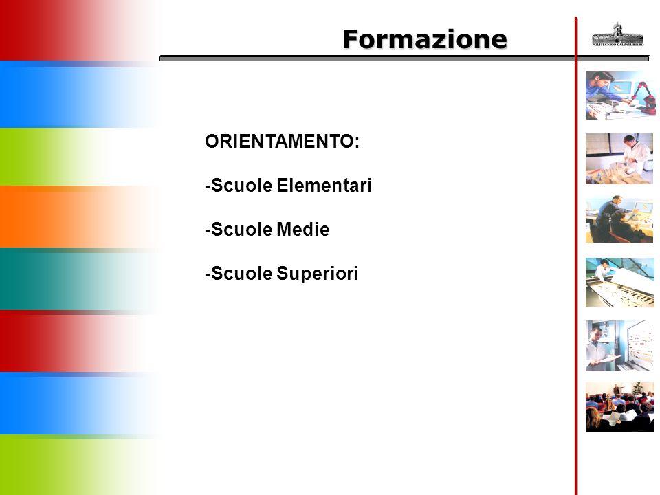 Formazione FORMAZIONE DI BASE: -Scuola per Designer -Percorsi Scuola Pubblica -Percorsi per INOCCUPATI -Percorsi per OCCUPATI
