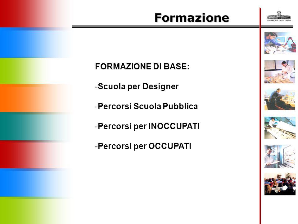 Formazione FORMAZIONE SPECIALISTICA -Scuola per Modellisti e Tecnici -Area Progettazione -Industrializzazione -Marketing e Commercializzazione -Progettazione CAD 3D -Gestione d'Impresa