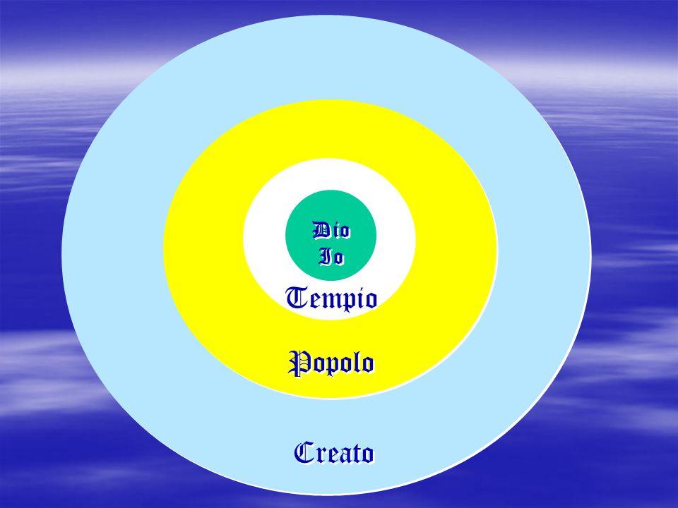 Tempio Popolo Creato Dio Io