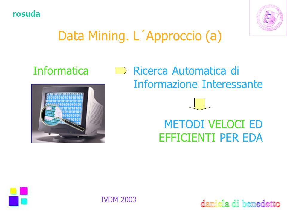 rosuda IVDM 2003 Data Mining. L´Approccio (a) Informatica Ricerca Automatica di Informazione Interessante METODI VELOCI ED EFFICIENTI PER EDA