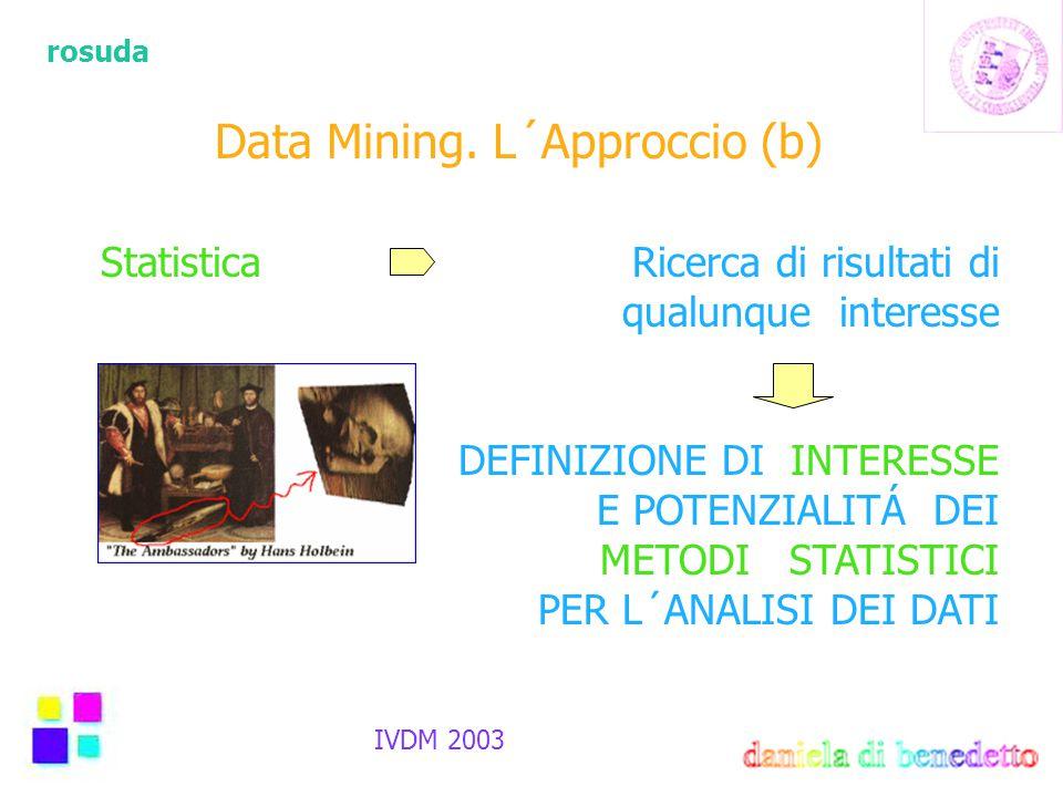 rosuda IVDM 2003 Statistica Ricerca di risultati di qualunque interesse DEFINIZIONE DI INTERESSE E POTENZIALITÁ DEI METODI STATISTICI PER L´ANALISI DEI DATI Data Mining.