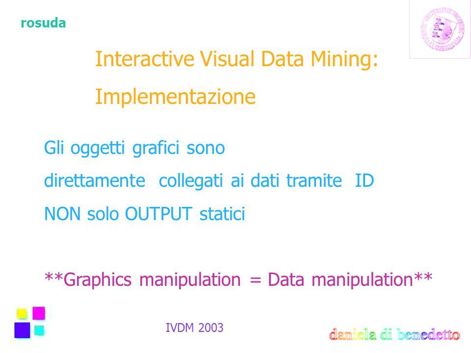 rosuda IVDM 2003 Interactive Visual Data Mining: Implementazione Gli oggetti grafici sono direttamente collegati ai dati tramite ID NON solo OUTPUT statici **Graphics manipulation = Data manipulation**