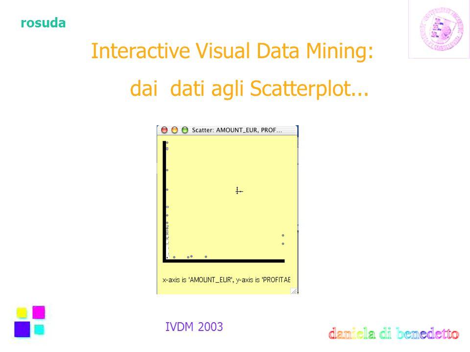 rosuda IVDM 2003 Interactive Visual Data Mining: dai dati agli Scatterplot...