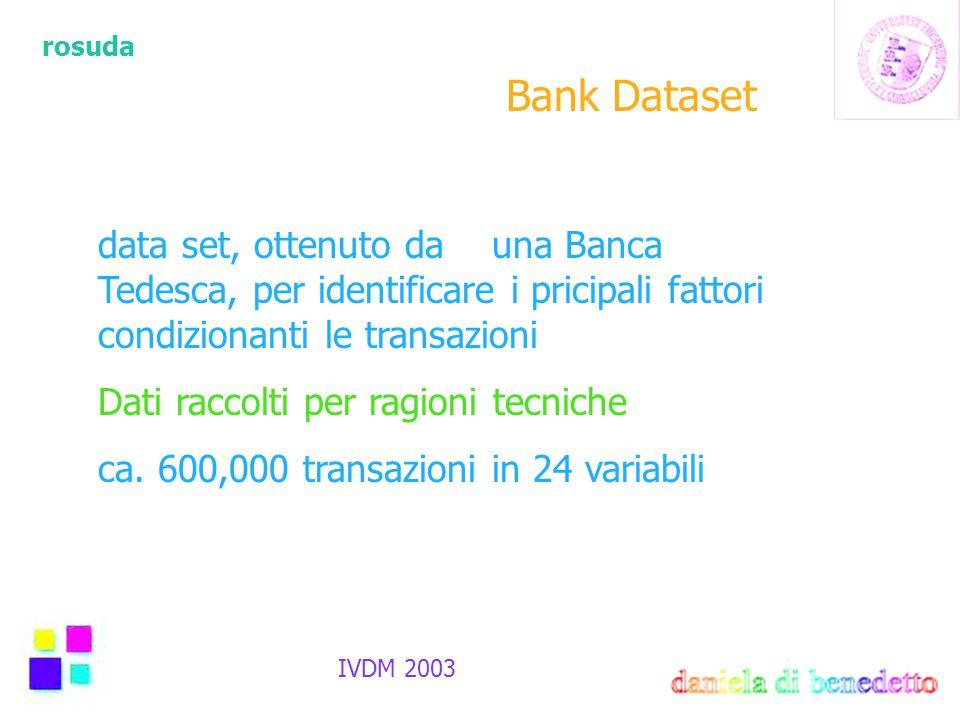 rosuda IVDM 2003 Bank Dataset data set, ottenuto da una Banca Tedesca, per identificare i pricipali fattori condizionanti le transazioni Dati raccolti per ragioni tecniche ca.