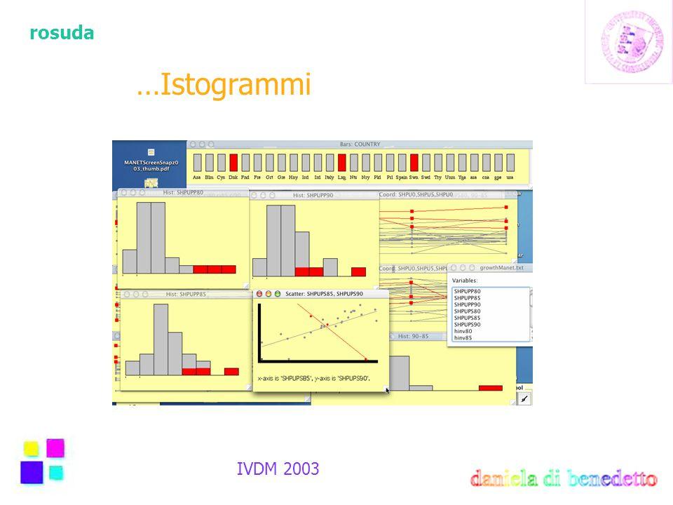 rosuda IVDM 2003 …Istogrammi
