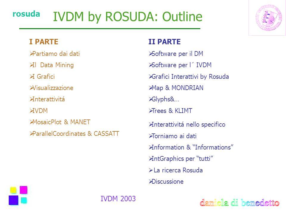 rosuda IVDM by ROSUDA: Outline IVDM 2003 I PARTE  Partiamo dai dati  Il Data Mining  I Grafici  Visualizzazione  Interattivitá  IVDM  MosaicPlo