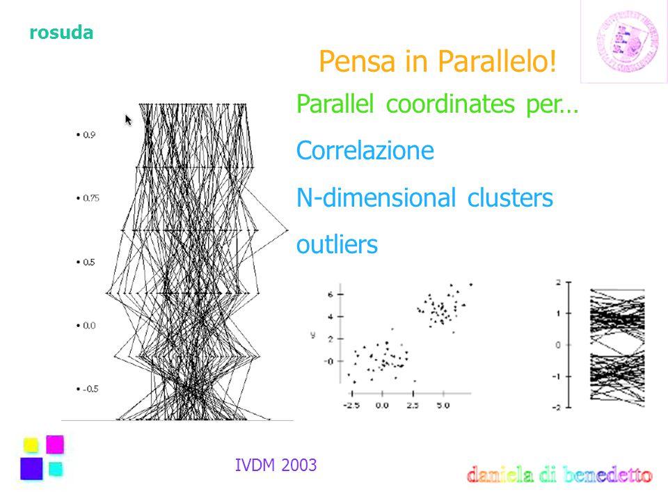 rosuda IVDM 2003 Parallel coordinates per… Correlazione N-dimensional clusters outliers Pensa in Parallelo!