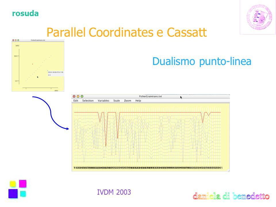 rosuda IVDM 2003 Parallel Coordinates e Cassatt Dualismo punto-linea