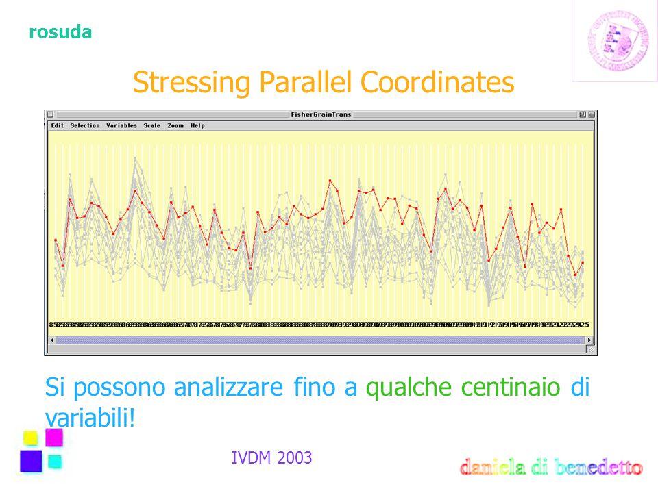 rosuda IVDM 2003 Stressing Parallel Coordinates Si possono analizzare fino a qualche centinaio di variabili!