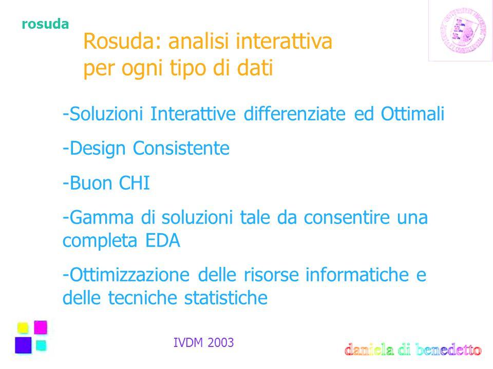 rosuda IVDM 2003 Rosuda: analisi interattiva per ogni tipo di dati -Soluzioni Interattive differenziate ed Ottimali -Design Consistente -Buon CHI -Gamma di soluzioni tale da consentire una completa EDA -Ottimizzazione delle risorse informatiche e delle tecniche statistiche