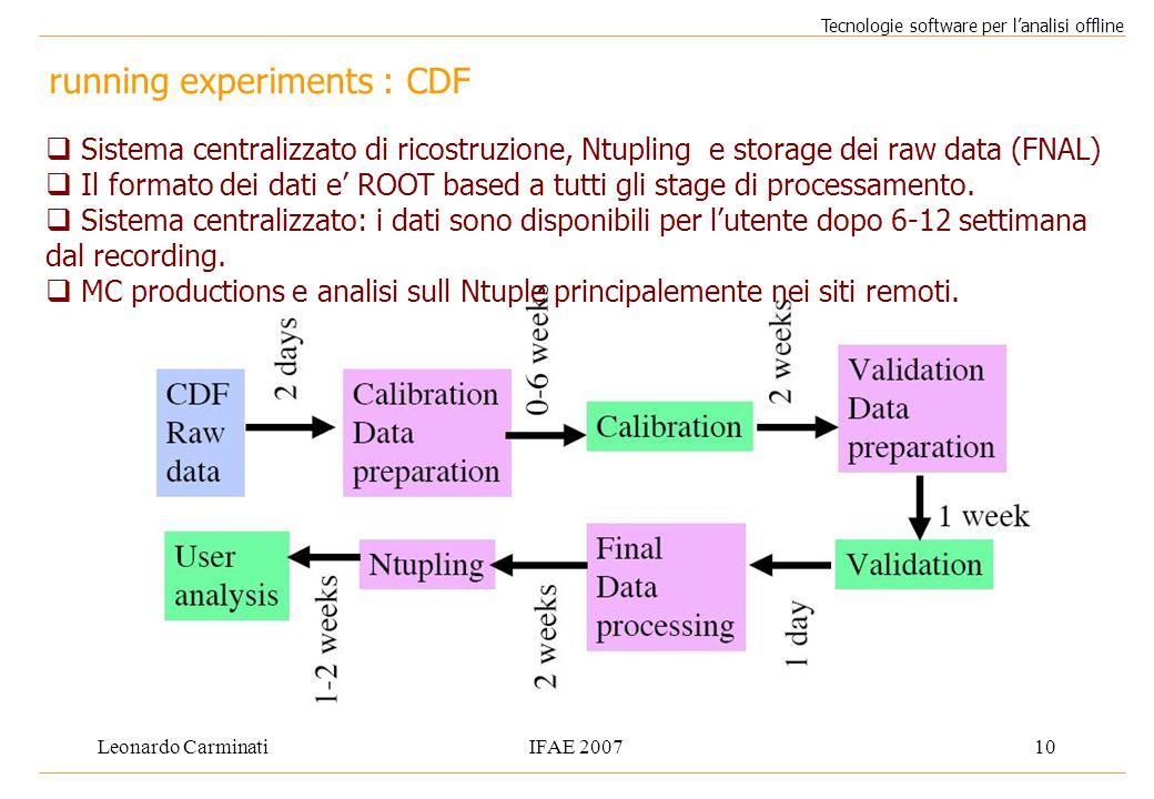 Leonardo CarminatiIFAE 200710 running experiments : CDF Tecnologie software per l'analisi offline  Sistema centralizzato di ricostruzione, Ntupling e storage dei raw data (FNAL)  Il formato dei dati e' ROOT based a tutti gli stage di processamento.