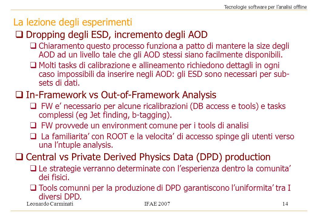 Leonardo CarminatiIFAE 200714 La lezione degli esperimenti Tecnologie software per l'analisi offline  Dropping degli ESD, incremento degli AOD  Chia