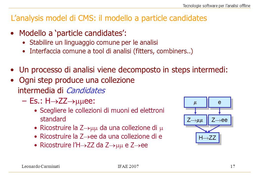 Leonardo CarminatiIFAE 200717 L'analysis model di CMS: il modello a particle candidates Tecnologie software per l'analisi offline Modello a 'particle