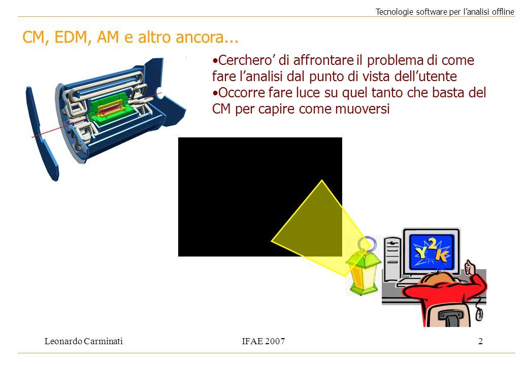 Leonardo CarminatiIFAE 20072 CM, EDM, AM e altro ancora... Tecnologie software per l'analisi offline Cerchero' di affrontare il problema di come fare