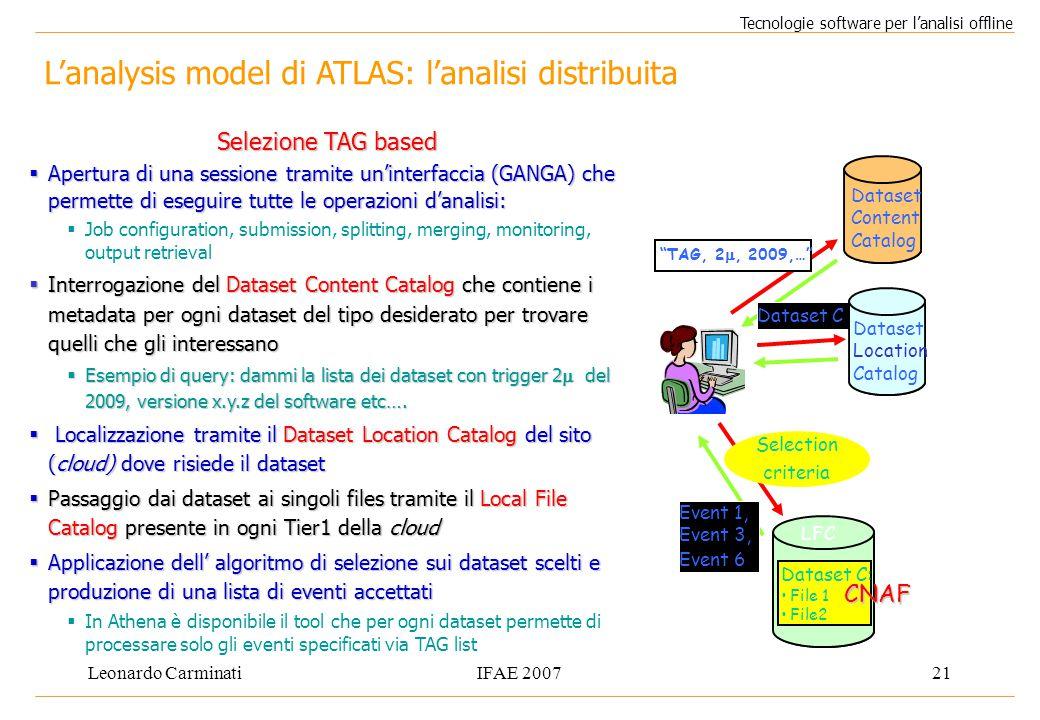 Leonardo CarminatiIFAE 200721 L'analysis model di ATLAS: l'analisi distribuita Tecnologie software per l'analisi offline Selezione TAG based  Apertur