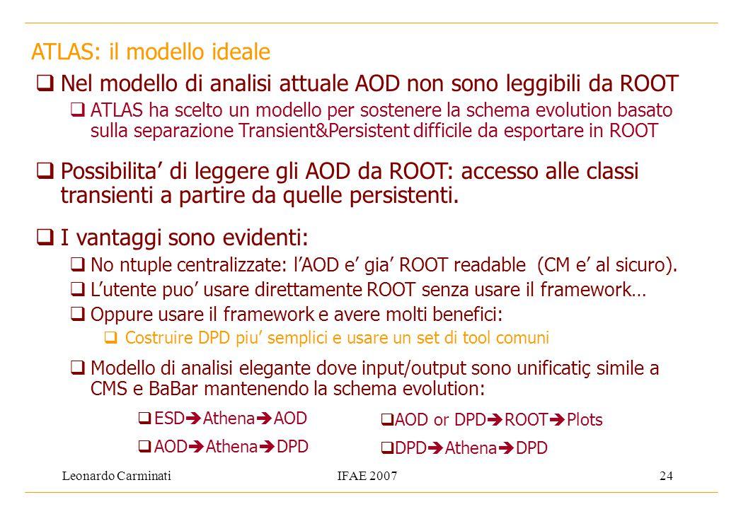 Leonardo CarminatiIFAE 200724  Nel modello di analisi attuale AOD non sono leggibili da ROOT  ATLAS ha scelto un modello per sostenere la schema evolution basato sulla separazione Transient&Persistent difficile da esportare in ROOT  Possibilita' di leggere gli AOD da ROOT: accesso alle classi transienti a partire da quelle persistenti.