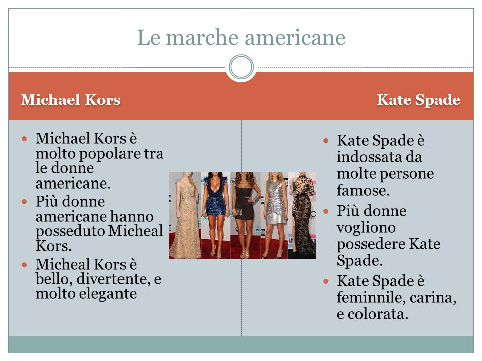 Michael Kors Kate Spade Michael Kors è molto popolare tra le donne americane.