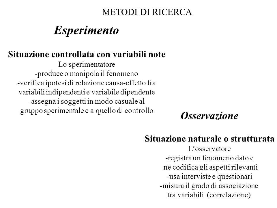METODI DI RICERCA Esperimento Situazione controllata con variabili note Lo sperimentatore -produce o manipola il fenomeno -verifica ipotesi di relazio