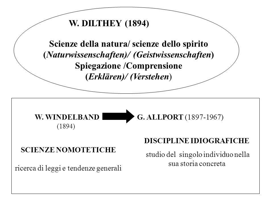 W. WINDELBAND G. ALLPORT (1897-1967) (1894) W. DILTHEY (1894) Scienze della natura/ scienze dello spirito (Naturwissenschaften)/ (Geistwissenschaften)