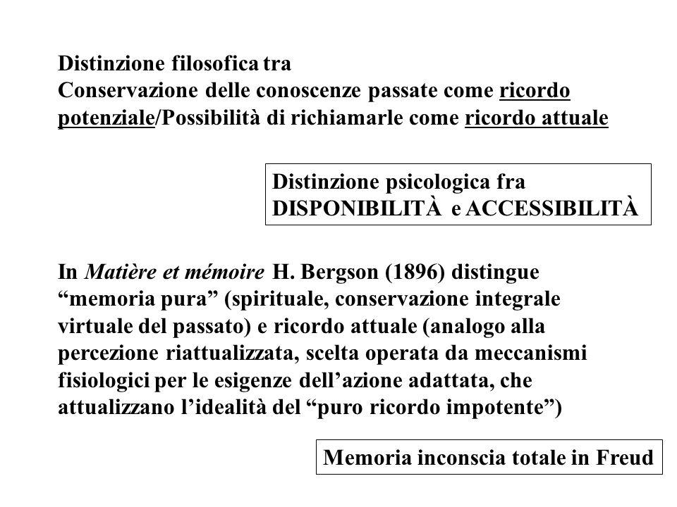 Distinzione filosofica tra Conservazione delle conoscenze passate come ricordo potenziale/Possibilità di richiamarle come ricordo attuale In Matière e
